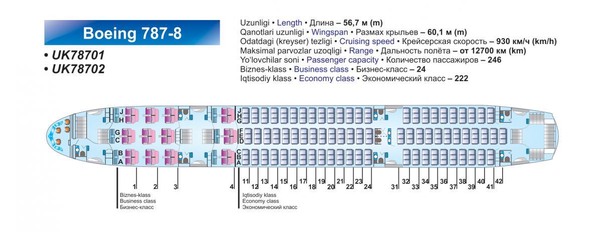 Боинг 787 внутри