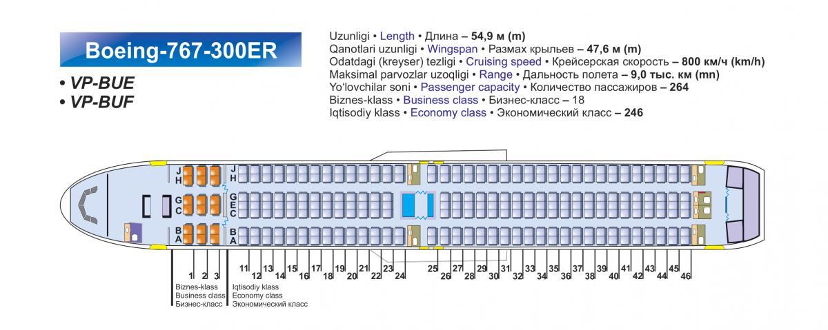 Боинг 757 внутри