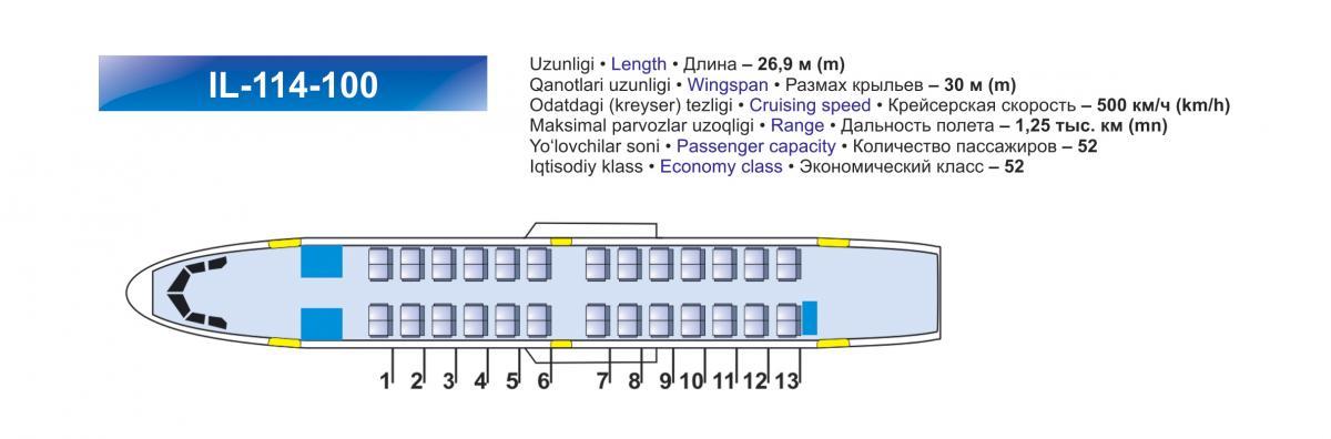 Аэробус 320 внутри